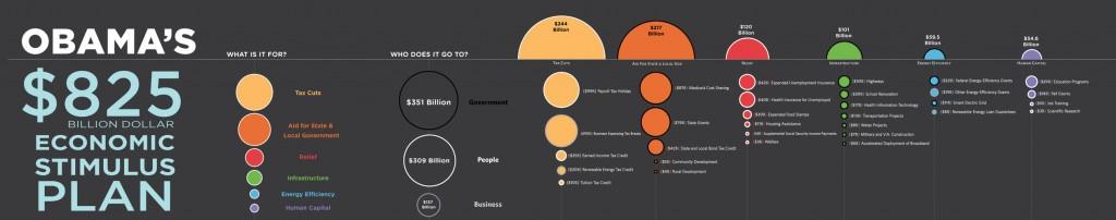 1_stimulus_infographic23