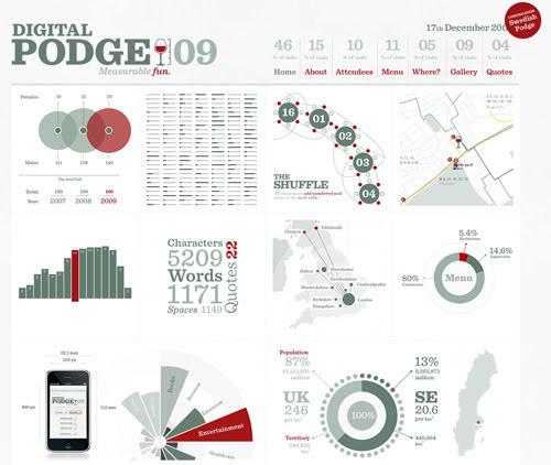 infographics-podge