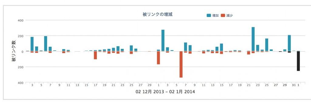 スクリーンショット 2014-01-02 9.58.09
