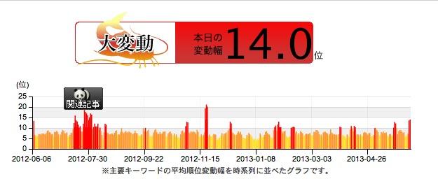 namaz.jp 2013-06-06 17.45.59