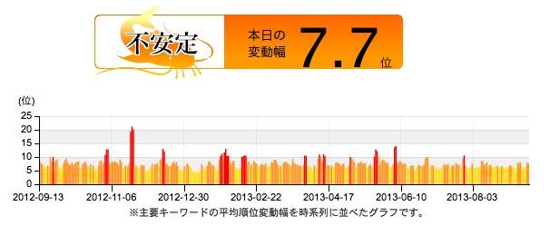 スクリーンショット 2013-09-13 0.56.26