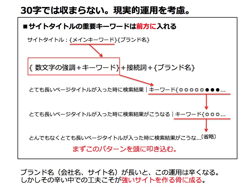 スクリーンショット 2013-10-21 20.41.11