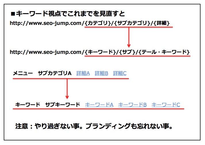 スクリーンショット 2013-10-26 23.49.04
