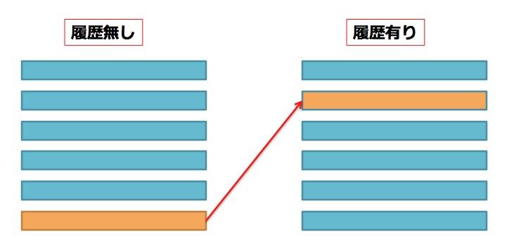 スクリーンショット 2013-10-27 21.53.12