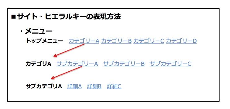スクリーンショット 2013-10-26 20.44.40