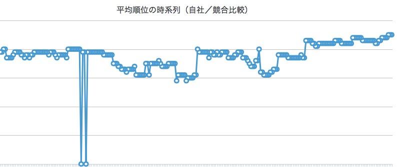 スクリーンショット 2013-10-05 20.18.29