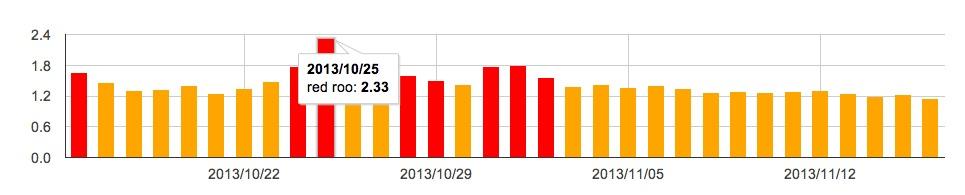 スクリーンショット 2013-11-17 17.49.59