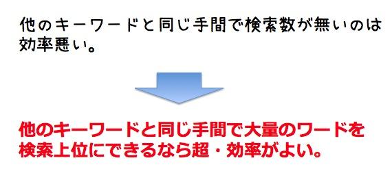 スクリーンショット 2013-11-04 10.14.43