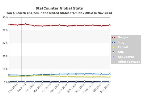 スクリーンショット 2013-12-14 16.31.53