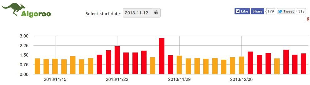 スクリーンショット 2013-12-14 0.45.51