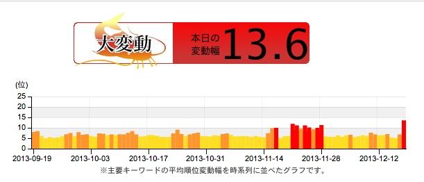 スクリーンショット 2013-12-18 9.37.24