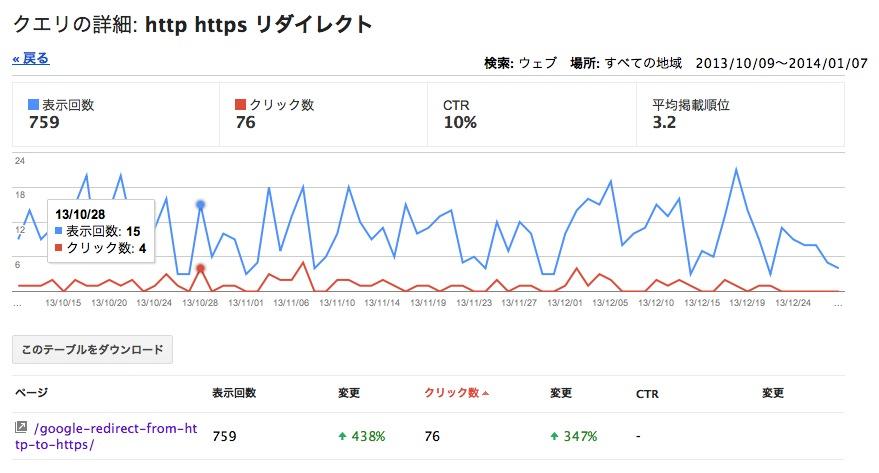 スクリーンショット 2014-01-08 0.33.02