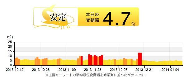 スクリーンショット 2014-01-10 0.21.14