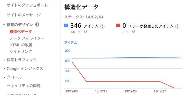 スクリーンショット 2014-02-08 20.38.13