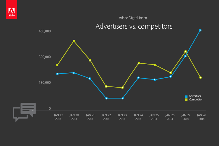 superbowl_advertiser_competitor